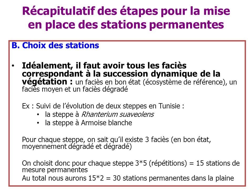 Récapitulatif des étapes pour la mise en place des stations permanentes B. Choix des stations Idéalement, il faut avoir tous les faciès correspondant
