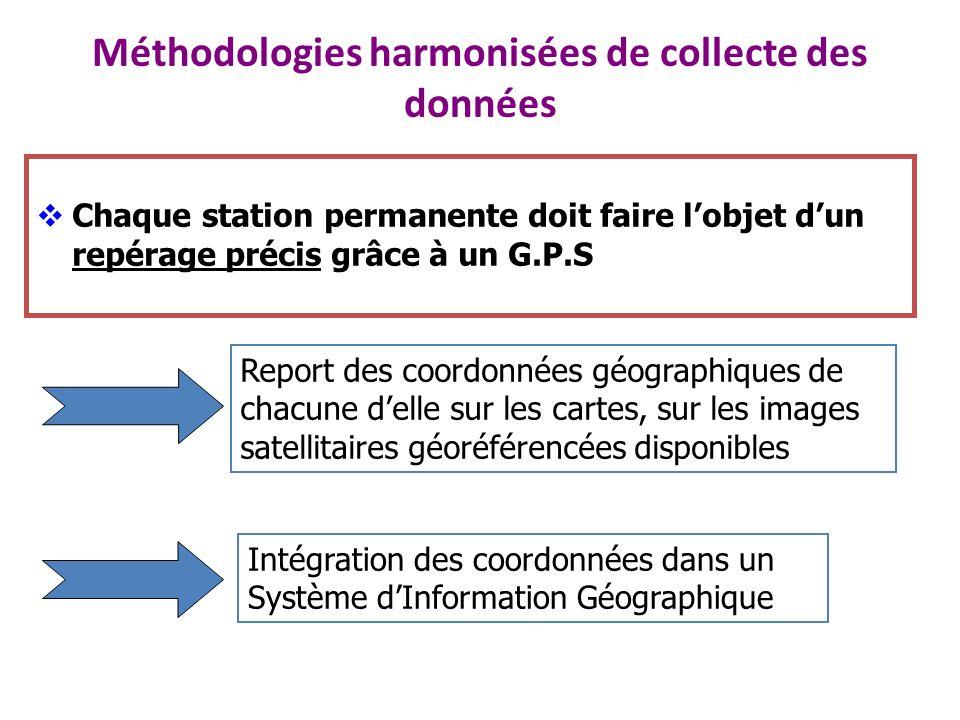 Méthodologies harmonisées de collecte des données Chaque station permanente doit faire lobjet dun repérage précis grâce à un G.P.S Intégration des coo