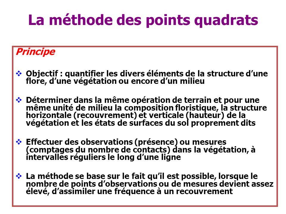La méthode des points quadrats Principe Objectif : quantifier les divers éléments de la structure dune flore, dune végétation ou encore dun milieu Dét