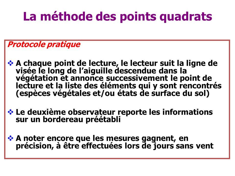 La méthode des points quadrats Protocole pratique A chaque point de lecture, le lecteur suit la ligne de visée le long de laiguille descendue dans la