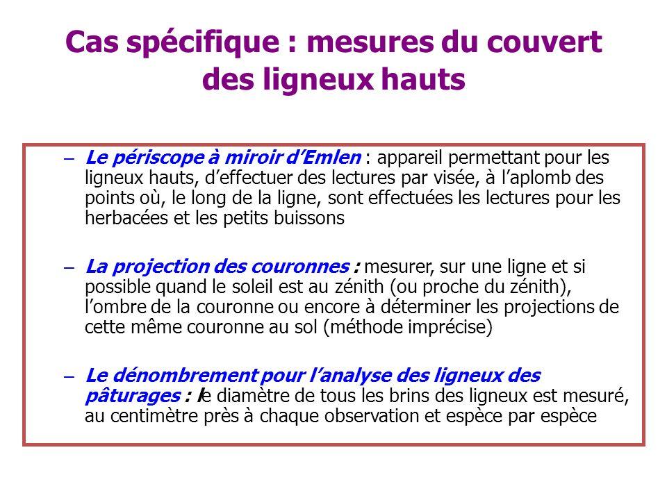 Cas spécifique : mesures du couvert des ligneux hauts – Le périscope à miroir dEmlen : appareil permettant pour les ligneux hauts, deffectuer des lect