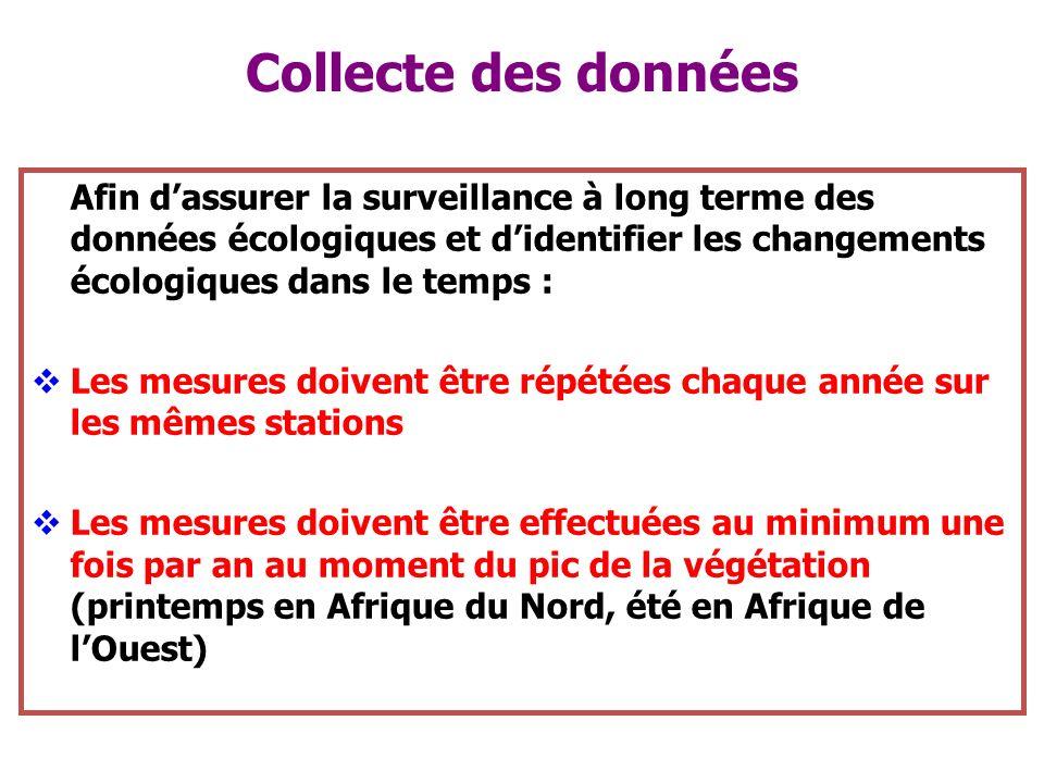 Collecte des données Afin dassurer la surveillance à long terme des données écologiques et didentifier les changements écologiques dans le temps : Les