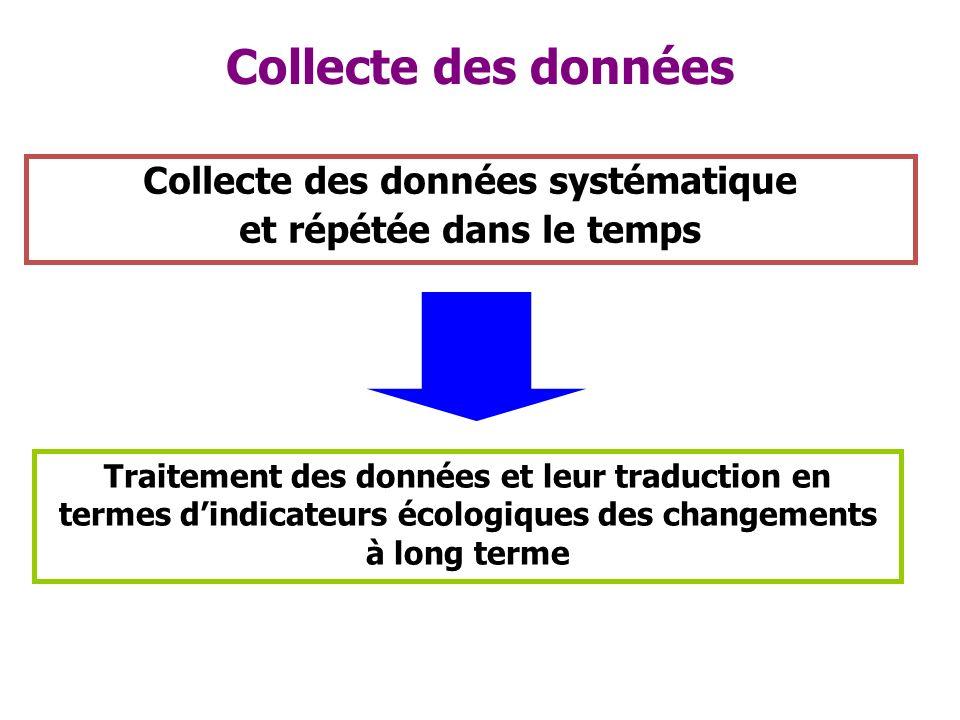 Collecte des données Collecte des données systématique et répétée dans le temps Traitement des données et leur traduction en termes dindicateurs écolo