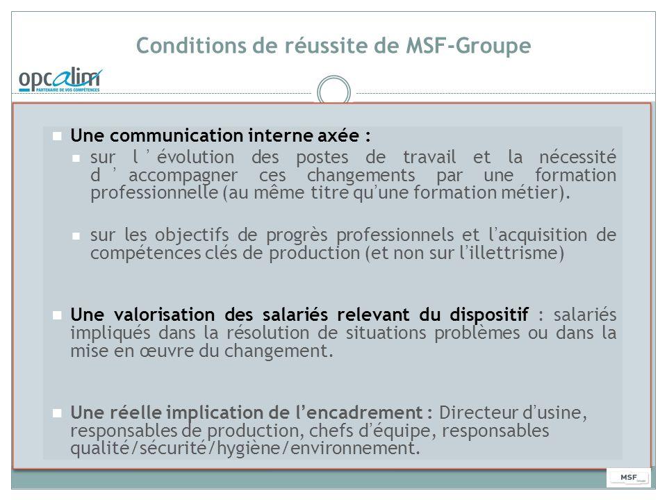 Conditions de réussite de MSF-Groupe Une communication interne axée : sur lévolution des postes de travail et la nécessité daccompagner ces changement