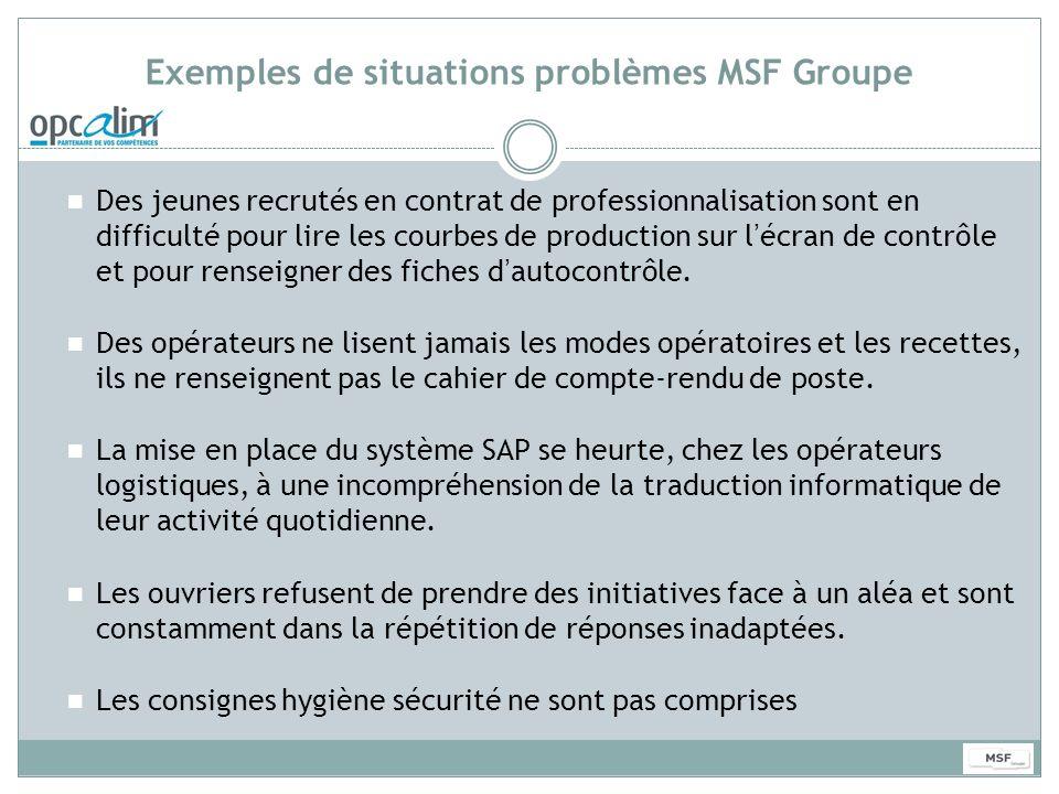 Exemples de situations problèmes MSF Groupe Des jeunes recrutés en contrat de professionnalisation sont en difficulté pour lire les courbes de product