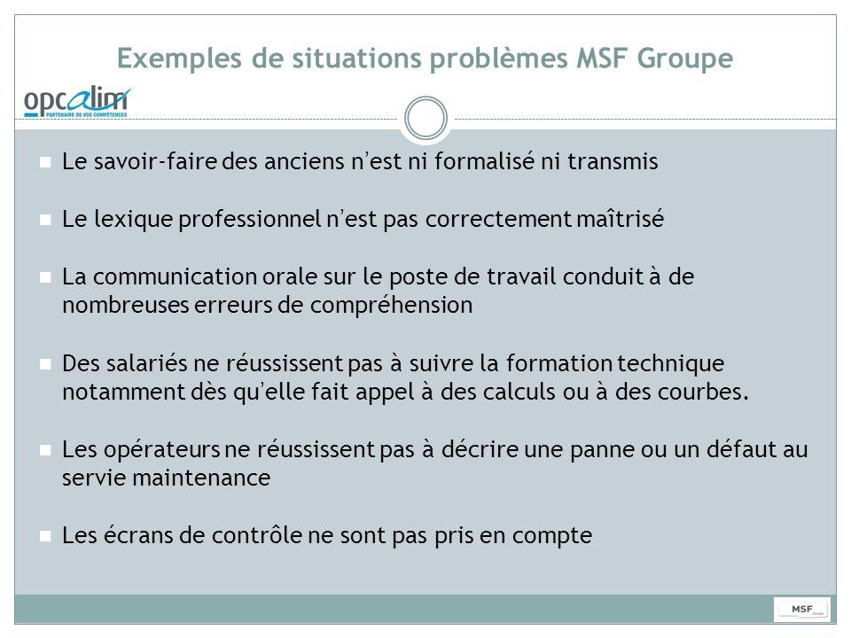 Exemples de situations problèmes MSF Groupe Le savoir-faire des anciens nest ni formalisé ni transmis Le lexique professionnel nest pas correctement m