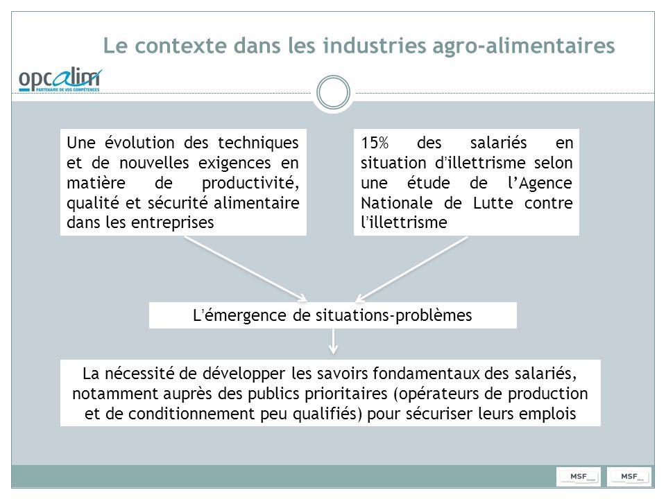 Le contexte dans les industries agro-alimentaires Lémergence de situations-problèmes La nécessité de développer les savoirs fondamentaux des salariés,