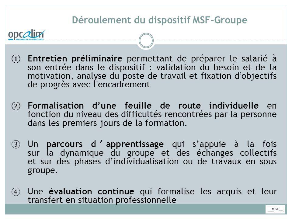 Déroulement du dispositif MSF-Groupe Entretien préliminaire permettant de préparer le salarié à son entrée dans le dispositif : validation du besoin e