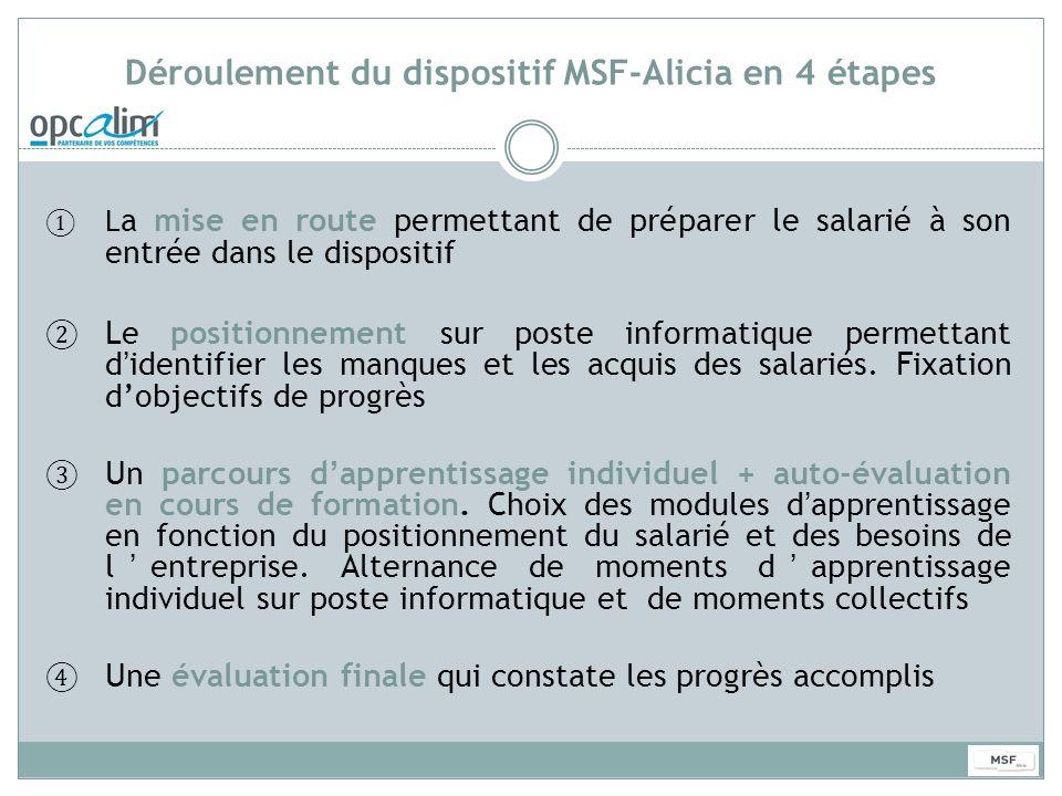 Déroulement du dispositif MSF-Alicia en 4 étapes L a mise en route permettant de préparer le salarié à son entrée dans le dispositif Le positionnement