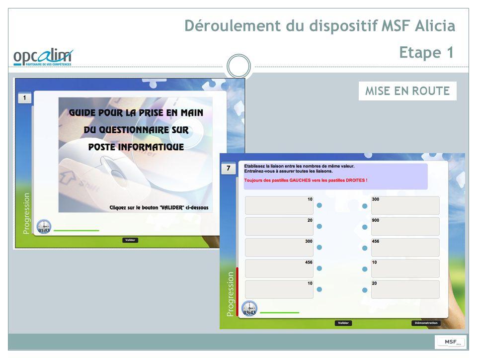 Déroulement du dispositif MSF Alicia Etape 1 MISE EN ROUTE