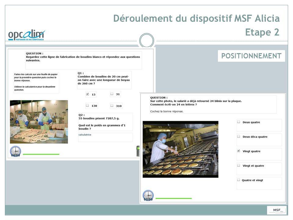 Déroulement du dispositif MSF Alicia Etape 2 POSITIONNEMENT
