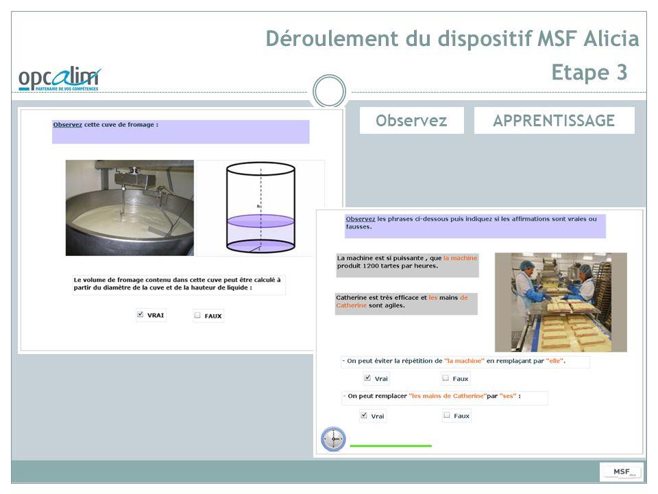 Déroulement du dispositif MSF Alicia Etape 3 APPRENTISSAGEObservez