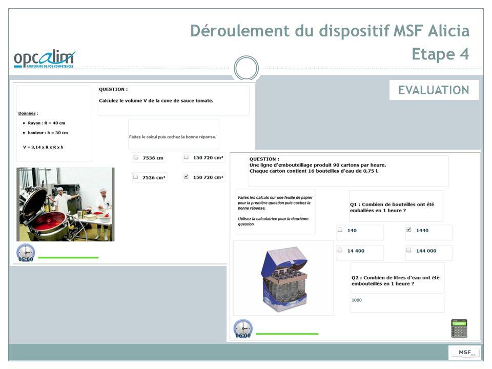 Déroulement du dispositif MSF Alicia Etape 4 EVALUATION