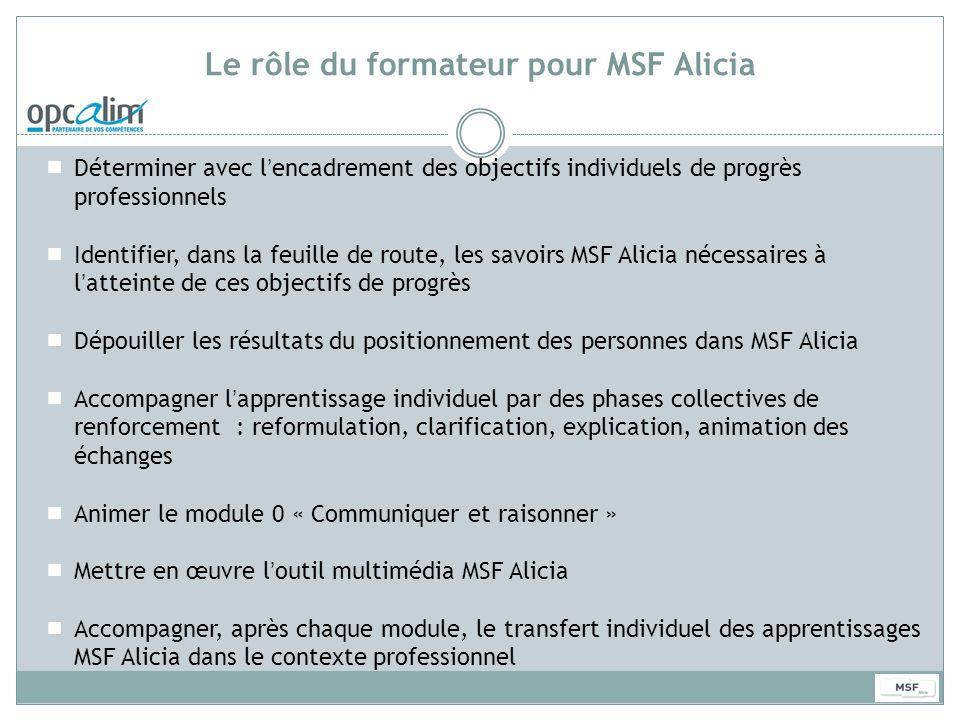 Le rôle du formateur pour MSF Alicia Déterminer avec lencadrement des objectifs individuels de progrès professionnels Identifier, dans la feuille de r