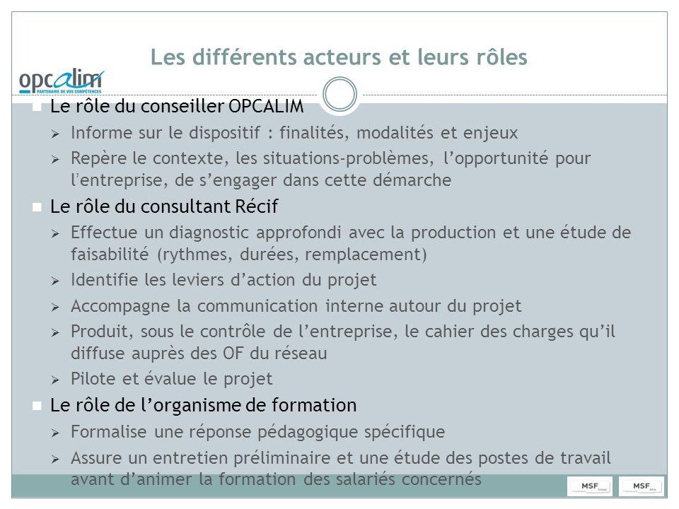 Les différents acteurs et leurs rôles Le rôle du conseiller OPCALIM Informe sur le dispositif : finalités, modalités et enjeux Repère le contexte, les