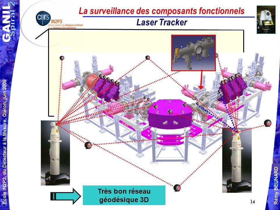 Ecole IN2P3, du Détecteur à la Mesure, Oléron, juin 2009 Rémy BEUNARD 14 Wall monument La surveillance des composants fonctionnels Laser Tracker Très bon réseau géodésique 3D