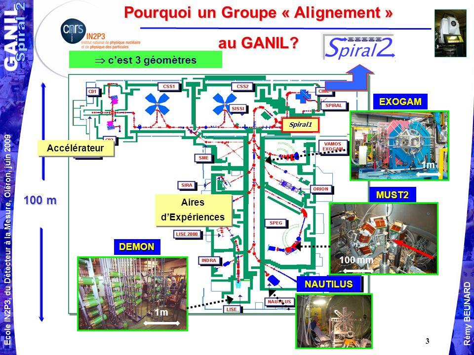 Ecole IN2P3, du Détecteur à la Mesure, Oléron, juin 2009 Rémy BEUNARD 3 Aires dExpériences 100 m Spiral1 Accélérateur MUST2 Pourquoi un Groupe « Alignement » au GANIL.