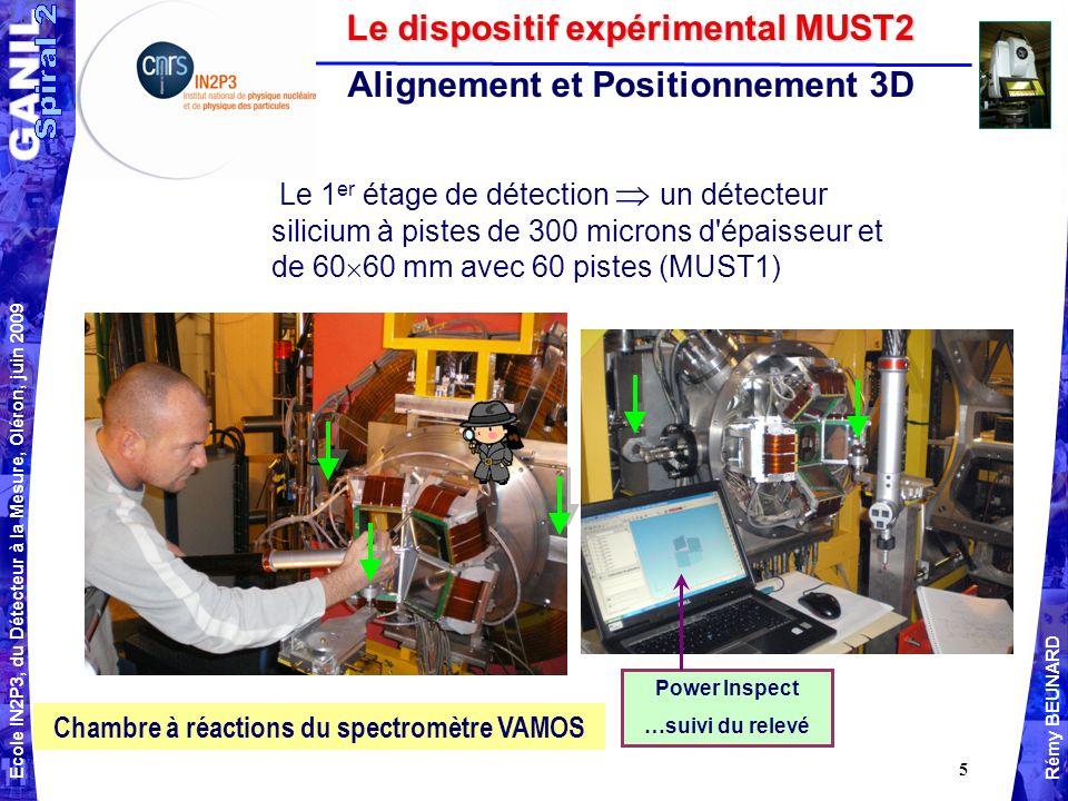 Ecole IN2P3, du Détecteur à la Mesure, Oléron, juin 2009 Rémy BEUNARD 5 Le dispositif expérimental MUST2 Le dispositif expérimental MUST2 Alignement et Positionnement 3D Chambre à réactions du spectromètre VAMOS Power Inspect …suivi du relevé Le 1 er étage de détection un détecteur silicium à pistes de 300 microns d épaisseur et de 60 60 mm avec 60 pistes (MUST1)