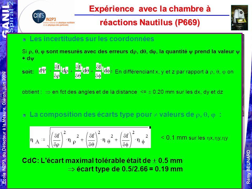 Ecole IN2P3, du Détecteur à la Mesure, Oléron, juin 2009 Rémy BEUNARD 7 Expérience avec la chambre à réactions Nautilus (P669) Les incertitudes sur les coordonnées Si,, sont mesurés avec des erreurs d, d, d, la quantité prend la valeur + d soit: En différenciant x, y et z par rapport à,, on obtient : en fct des angles et de la distance <= 0.20 mm sur les dx, dy et dz La composition des écarts type pour valeurs de,, : < 0.1 mm sur les x, y, y CdC: L écart maximal tolérable était de 0.5 mm écart type de 0.5/2.66 = 0.19 mm Les incertitudes sur les coordonnées Si,, sont mesurés avec des erreurs d, d, d, la quantité prend la valeur + d soit: En différenciant x, y et z par rapport à,, on obtient : en fct des angles et de la distance <= 0.20 mm sur les dx, dy et dz La composition des écarts type pour valeurs de,, : < 0.1 mm sur les x, y, y CdC: L écart maximal tolérable était de 0.5 mm écart type de 0.5/2.66 = 0.19 mm