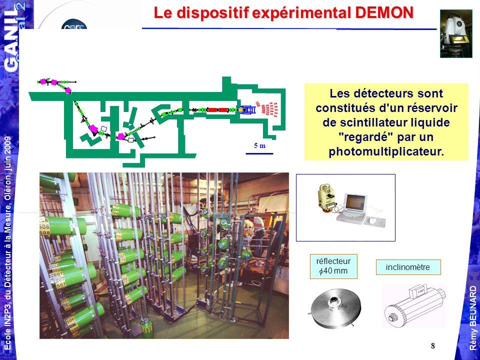 Ecole IN2P3, du Détecteur à la Mesure, Oléron, juin 2009 Rémy BEUNARD 8 5 m réflecteur 40 mm inclinomètre Le dispositif expérimental DEMON Les détecteurs sont constitués d un réservoir de scintillateur liquide regardé par un photomultiplicateur.