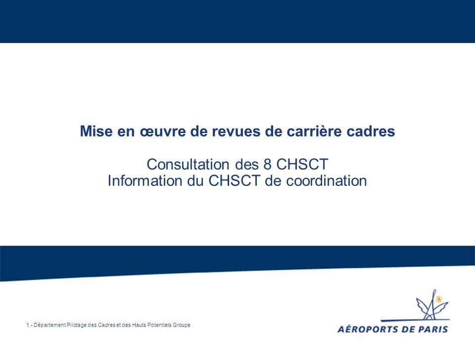 1 - Département Pilotage des Cadres et des Hauts Potentiels Groupe Mise en œuvre de revues de carrière cadres Consultation des 8 CHSCT Information du