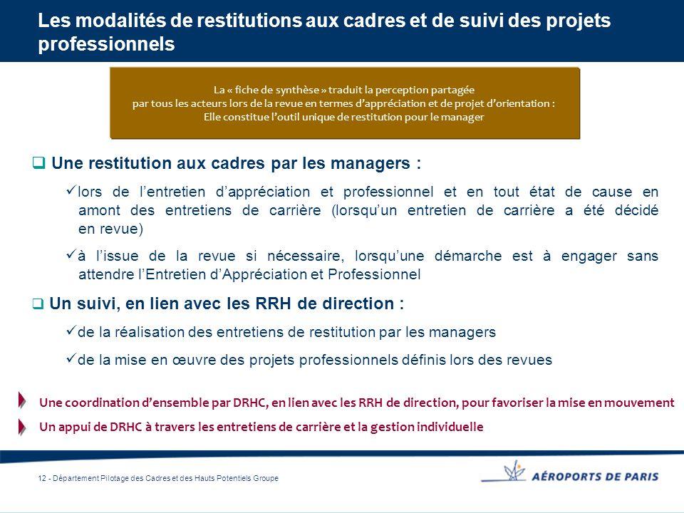 12 - Département Pilotage des Cadres et des Hauts Potentiels Groupe Une restitution aux cadres par les managers : lors de lentretien dappréciation et