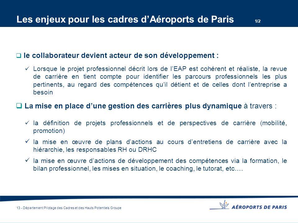 13 - Département Pilotage des Cadres et des Hauts Potentiels Groupe Les enjeux pour les cadres dAéroports de Paris 1/2 le collaborateur devient acteur