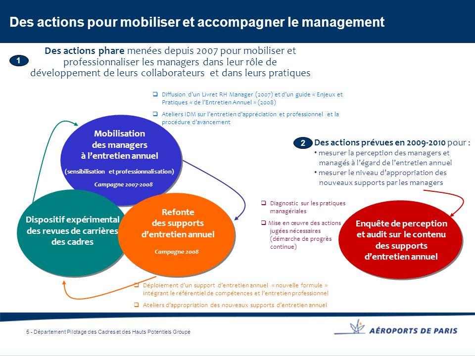 5 - Département Pilotage des Cadres et des Hauts Potentiels Groupe Des actions phare menées depuis 2007 pour mobiliser et professionnaliser les manage