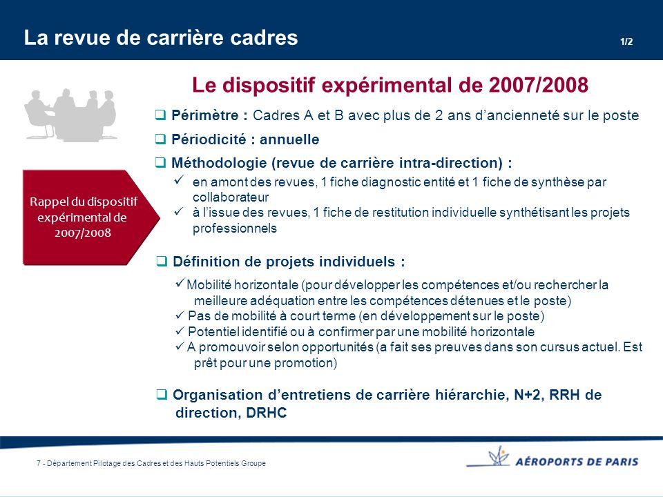 7 - Département Pilotage des Cadres et des Hauts Potentiels Groupe Le dispositif expérimental de 2007/2008 Périmètre : Cadres A et B avec plus de 2 an