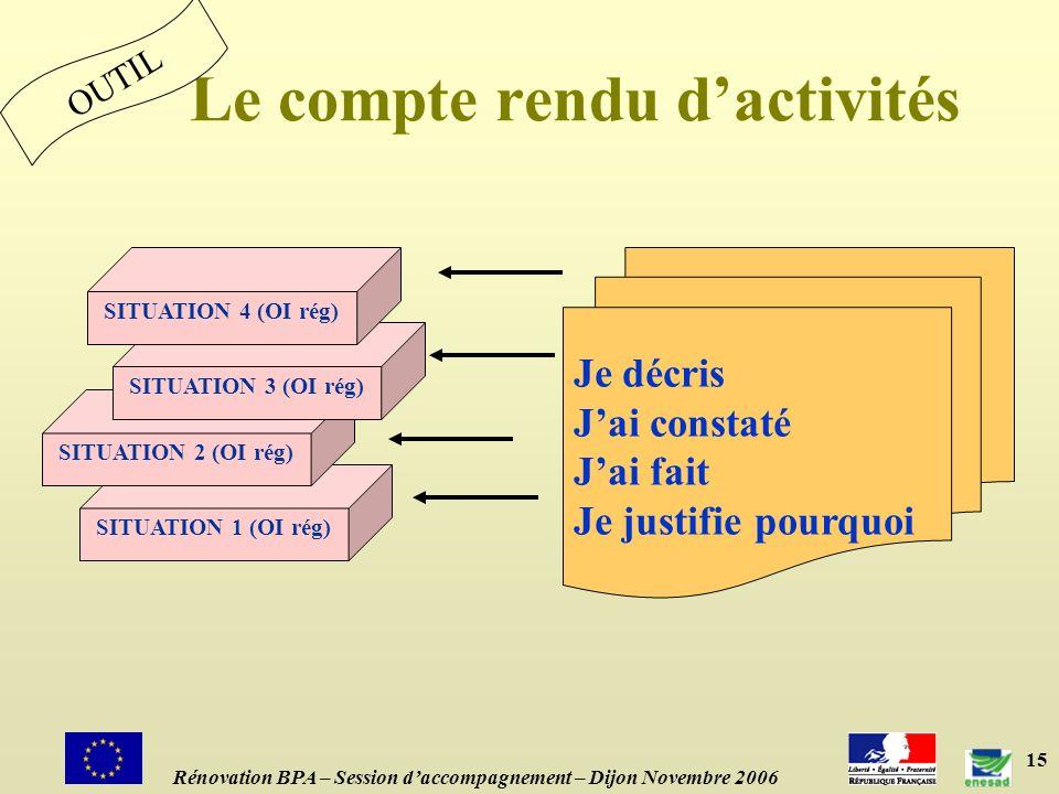 15 Le compte rendu dactivités OUTIL SITUATION 1 (OI rég) SITUATION 2 (OI rég) SITUATION 3 (OI rég) SITUATION 4 (OI rég) Je décris Jai constaté Jai fait Je justifie pourquoi Rénovation BPA – Session daccompagnement – Dijon Novembre 2006