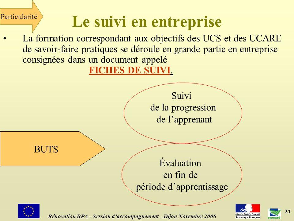 21 Le suivi en entreprise La formation correspondant aux objectifs des UCS et des UCARE de savoir-faire pratiques se déroule en grande partie en entreprise consignées dans un document appelé FICHES DE SUIVI.