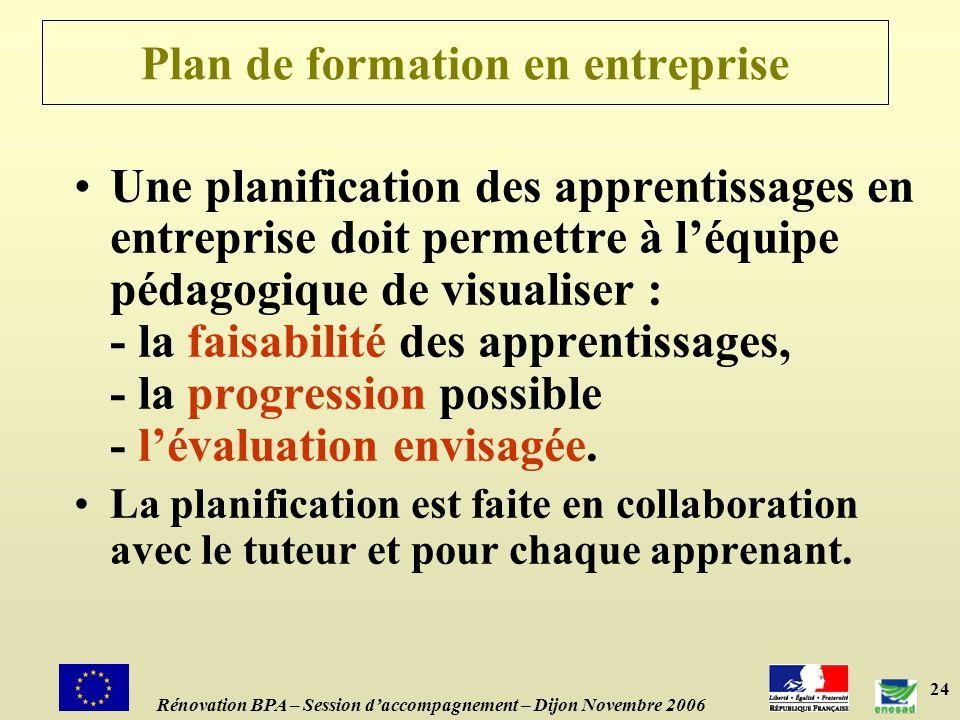 24 Plan de formation en entreprise Une planification des apprentissages en entreprise doit permettre à léquipe pédagogique de visualiser : - la faisabilité des apprentissages, - la progression possible - lévaluation envisagée.