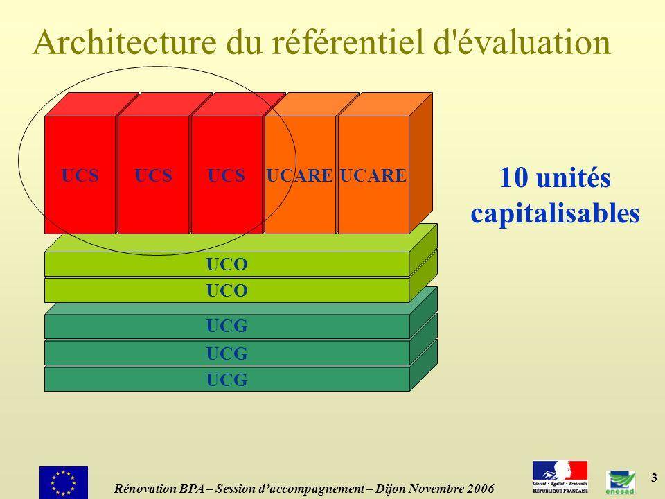 3 UCG UCO Architecture du référentiel d évaluation UCO UCS UCARE 10 unités capitalisables Rénovation BPA – Session daccompagnement – Dijon Novembre 2006