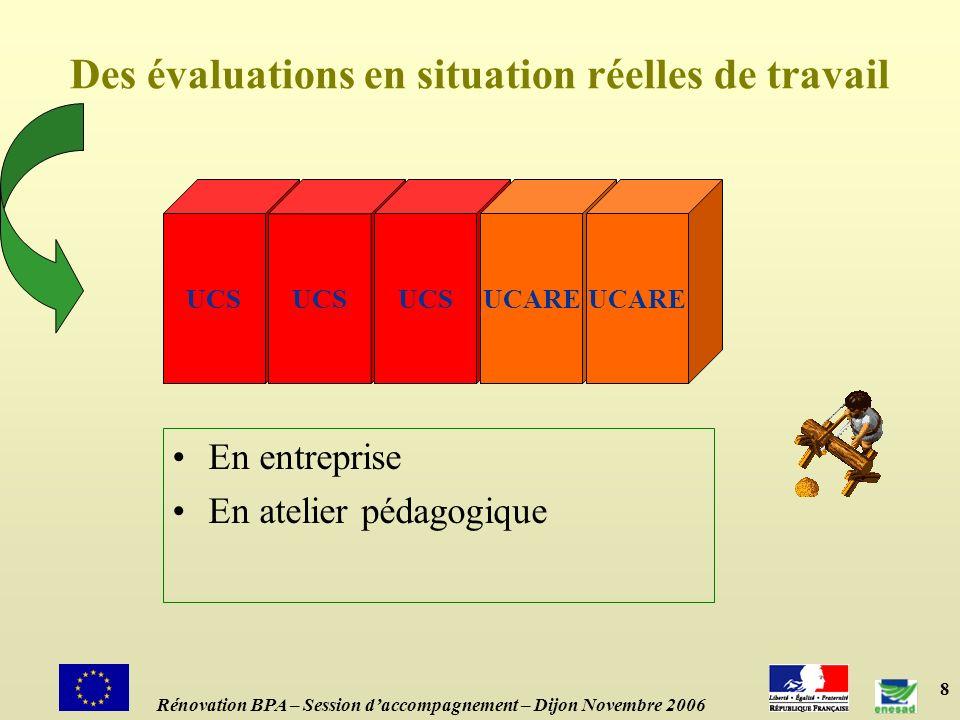 8 Des évaluations en situation réelles de travail En entreprise En atelier pédagogique UCS UCARE Rénovation BPA – Session daccompagnement – Dijon Novembre 2006