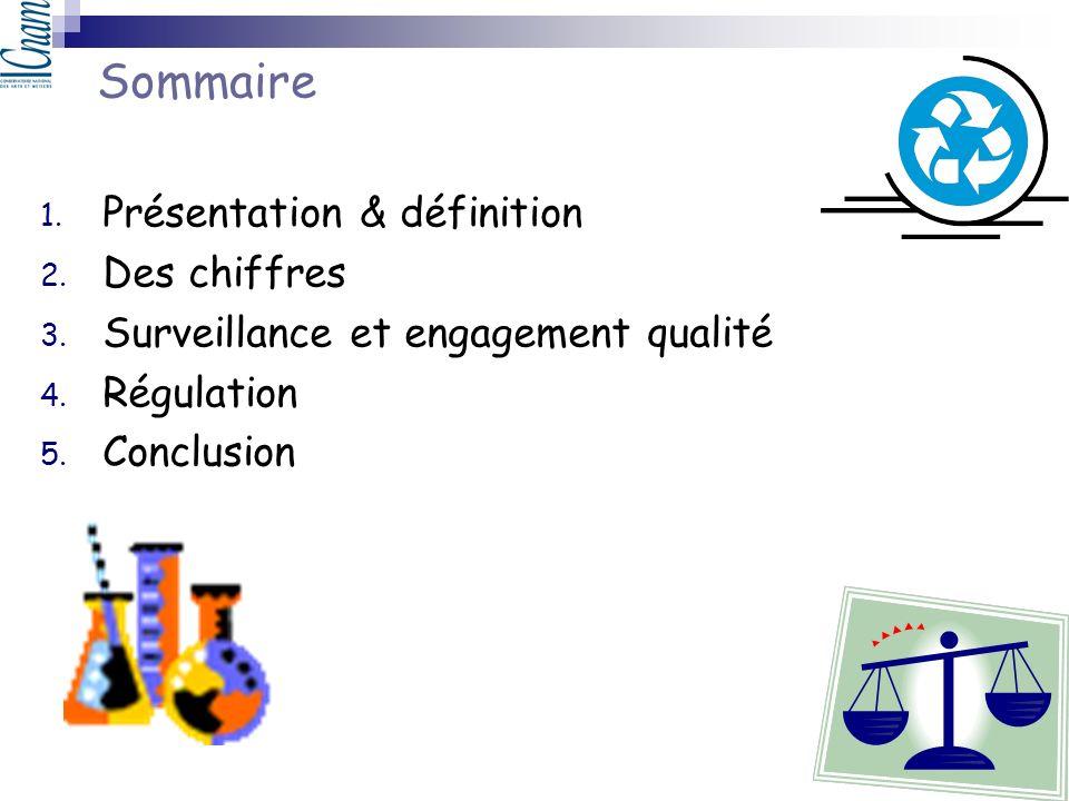 1. Présentation & définition 2. Des chiffres 3. Surveillance et engagement qualité 4. Régulation 5. Conclusion Sommaire