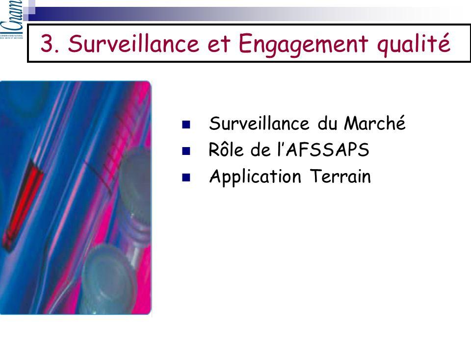 3. Surveillance et Engagement qualité Surveillance du Marché Rôle de lAFSSAPS Application Terrain