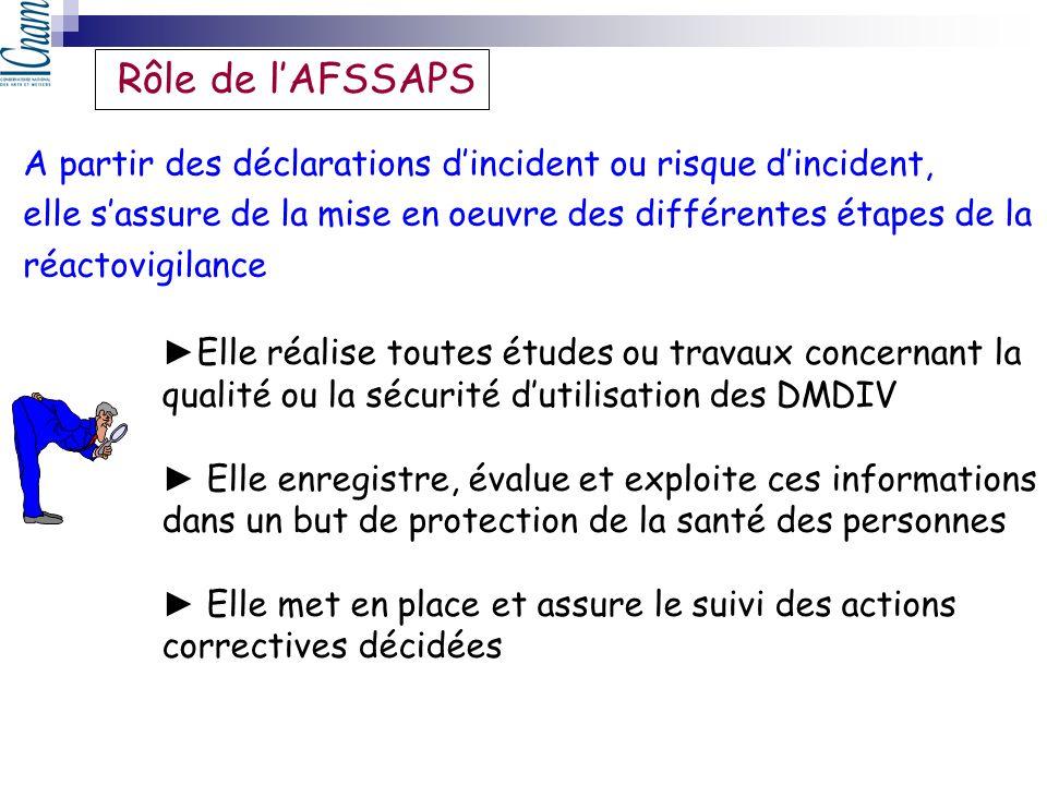 Rôle de lAFSSAPS A partir des déclarations dincident ou risque dincident, elle sassure de la mise en oeuvre des différentes étapes de la réactovigilan