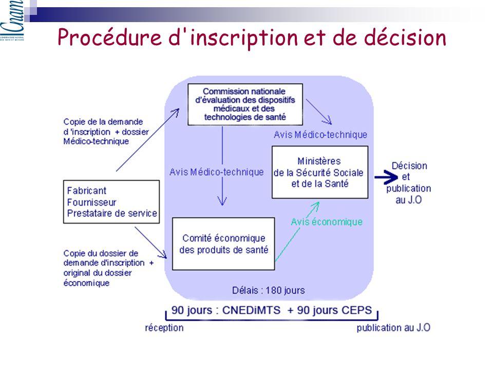 Procédure d'inscription et de décision