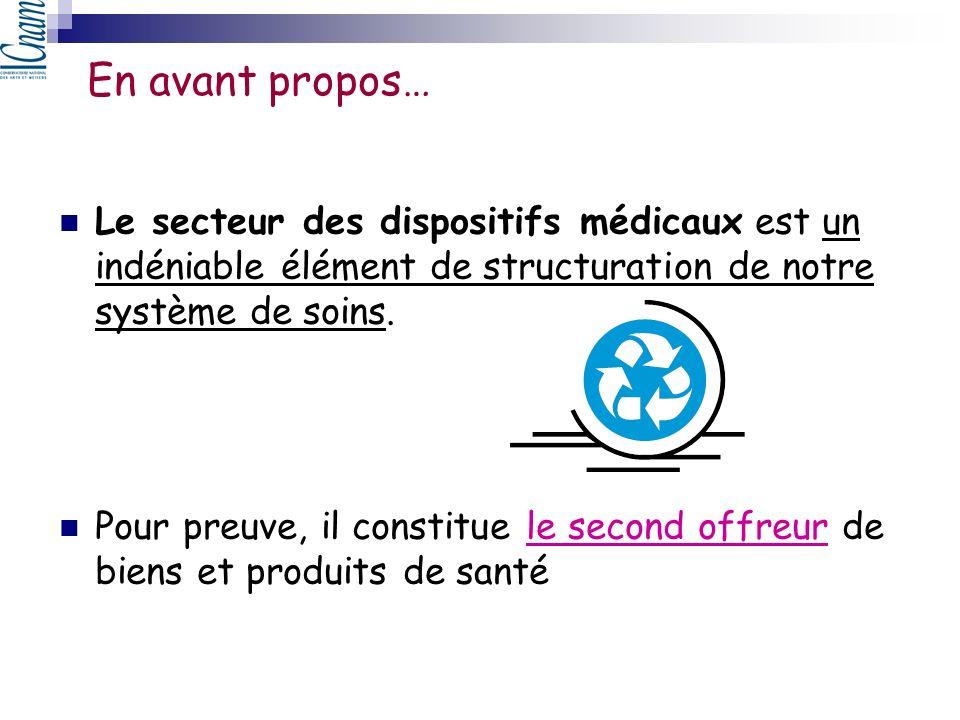 Pour les dispositifs médicaux les plus sensibles, l Afssaps intervient dès la phase des essais cliniques.