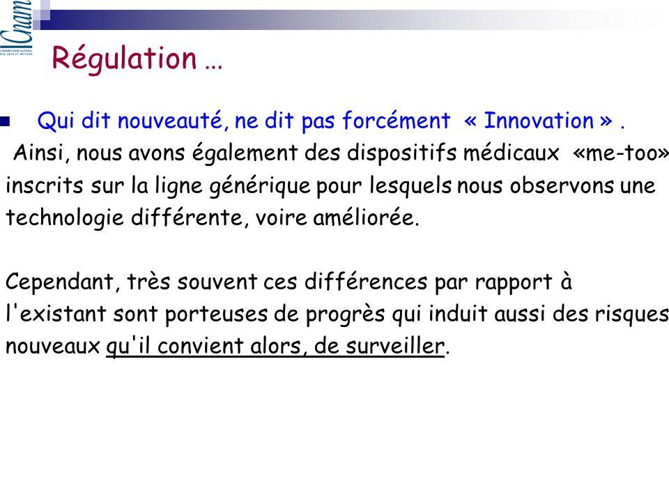 Régulation … Qui dit nouveauté, ne dit pas forcément « Innovation ». Ainsi, nous avons également des dispositifs médicaux «me-too» inscrits sur la lig