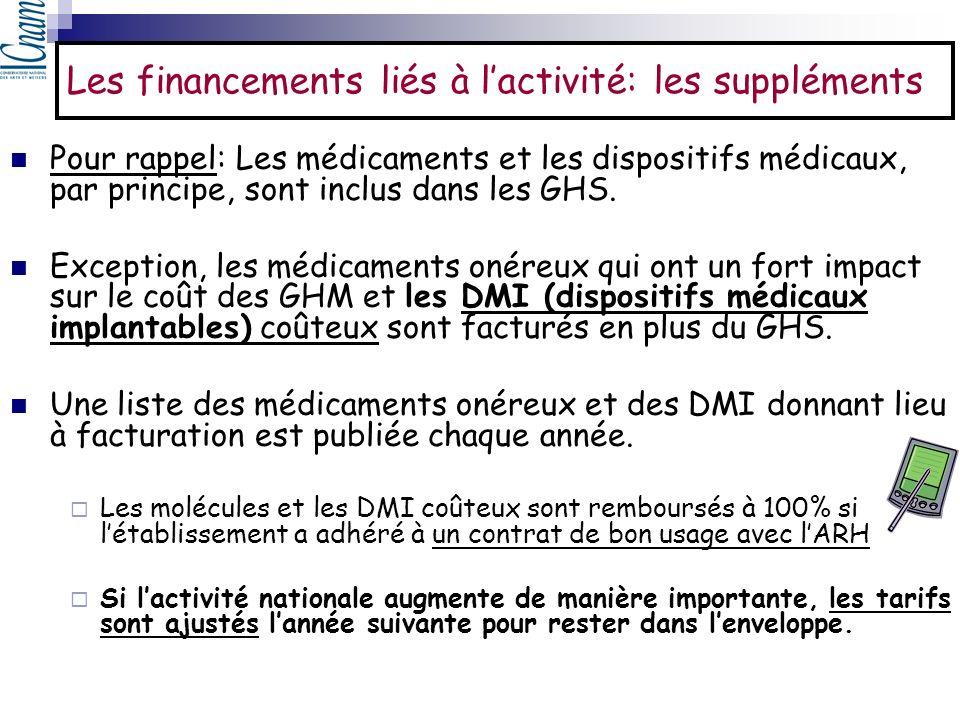 Les financements liés à lactivité: les suppléments Pour rappel: Les médicaments et les dispositifs médicaux, par principe, sont inclus dans les GHS. E