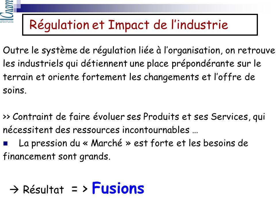 Régulation et Impact de lindustrie Outre le système de régulation liée à lorganisation, on retrouve les industriels qui détiennent une place prépondér