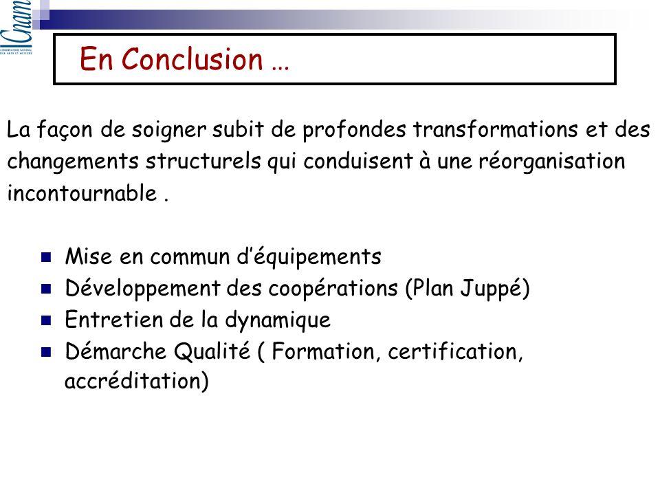 En Conclusion … La façon de soigner subit de profondes transformations et des changements structurels qui conduisent à une réorganisation incontournab
