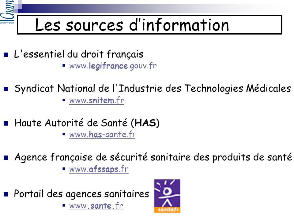 Les sources dinformation L'essentiel du droit français www.legifrance.gouv.fr www.legifrance.gouv.fr Syndicat National de l'Industrie des Technologies