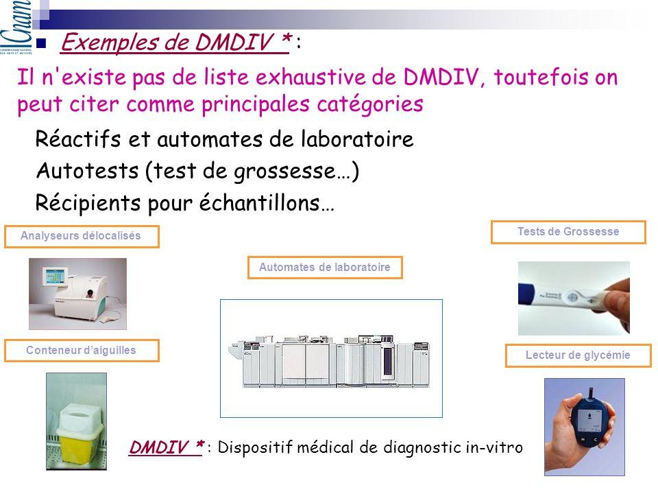 Exemples de DMDIV * : Réactifs et automates de laboratoire Autotests (test de grossesse…) Récipients pour échantillons… Lecteur de glycémie Conteneur