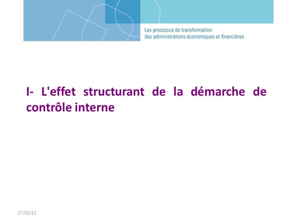 27/02/13 I- L'effet structurant de la démarche de contrôle interne