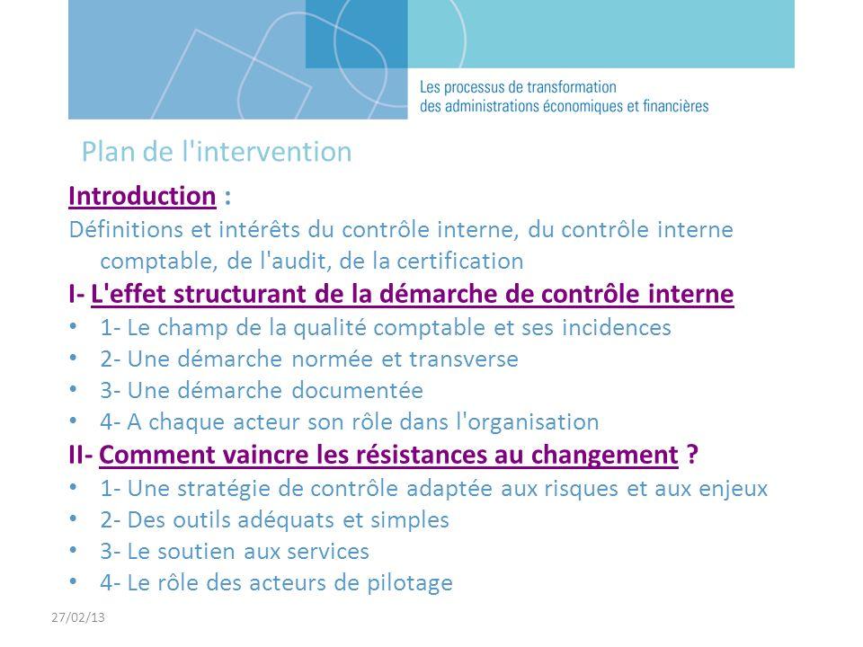 27/02/13 Plan de l'intervention Introduction : Définitions et intérêts du contrôle interne, du contrôle interne comptable, de l'audit, de la certifica