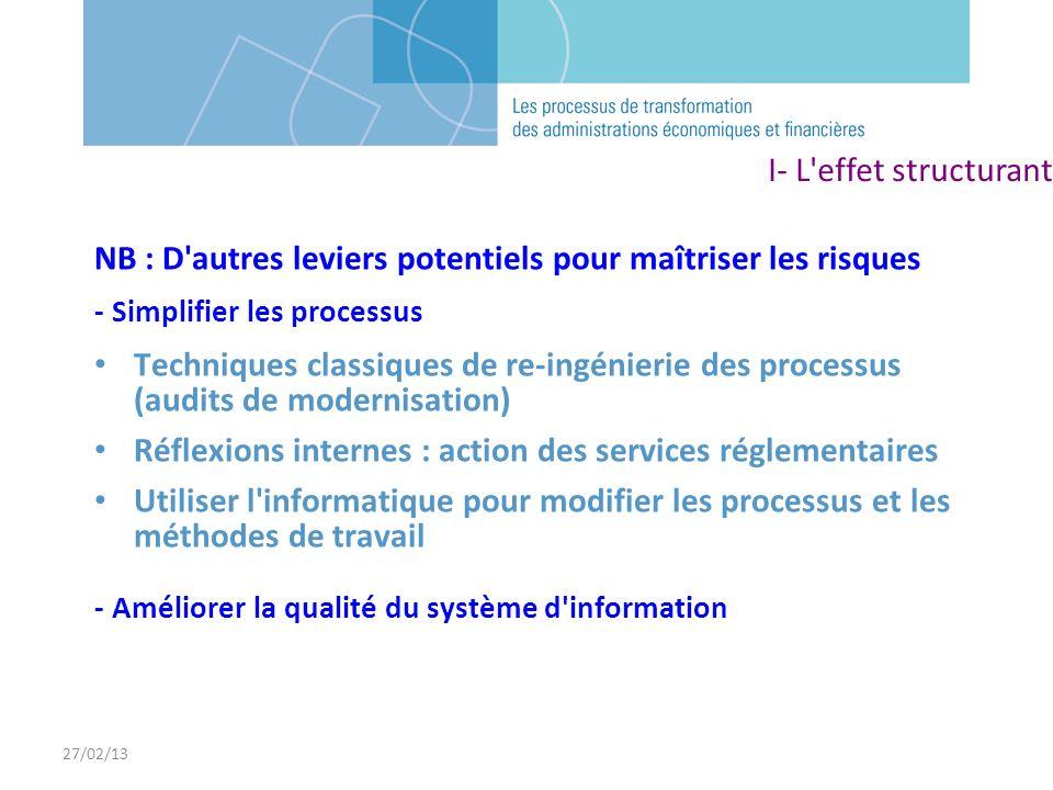 27/02/13 NB : D'autres leviers potentiels pour maîtriser les risques - Simplifier les processus Techniques classiques de re-ingénierie des processus (