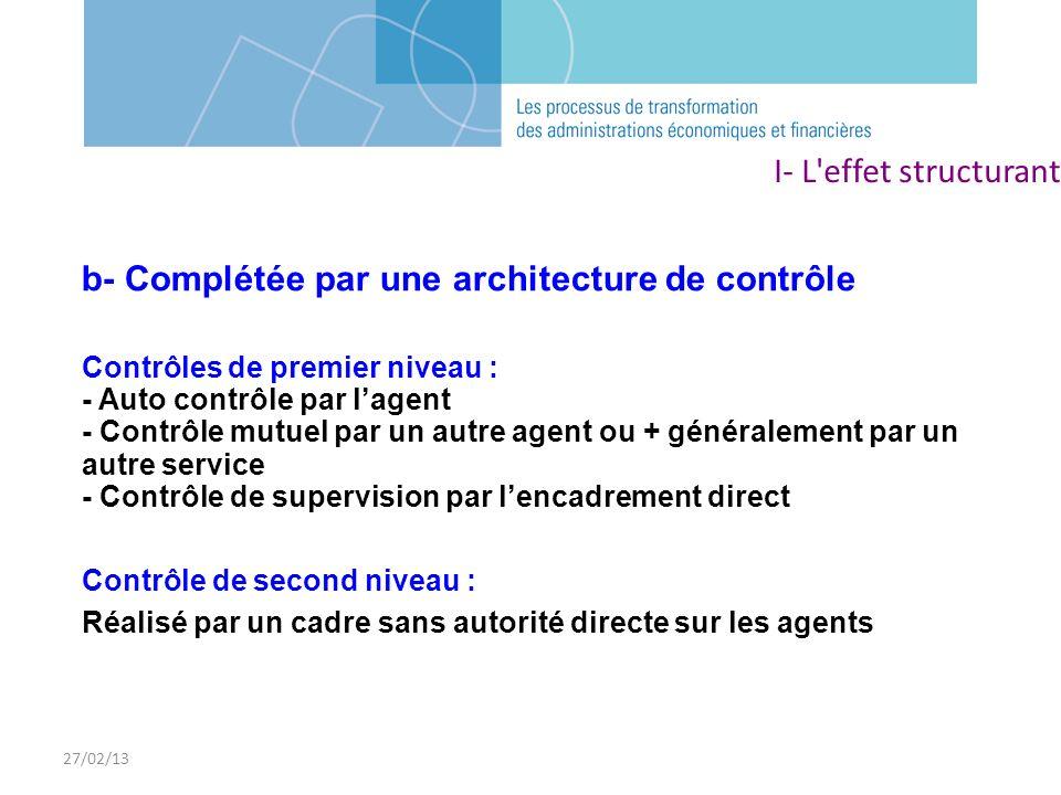 27/02/13 b- Complétée par une architecture de contrôle Contrôles de premier niveau : - Auto contrôle par lagent - Contrôle mutuel par un autre agent o