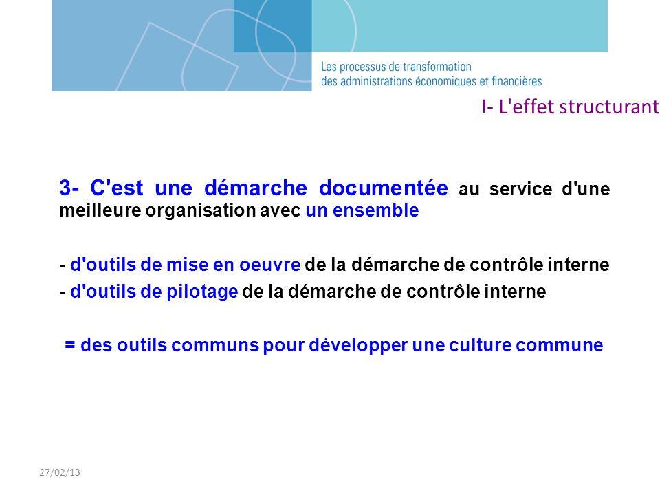 27/02/13 3- C'est une démarche documentée au service d'une meilleure organisation avec un ensemble - d'outils de mise en oeuvre de la démarche de cont